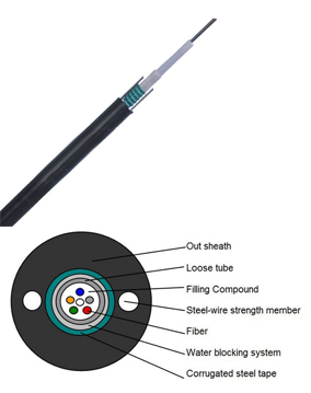Outdoor Fiber Cable Unitube Light-Armored Loose Tube Fiber Optic Cable