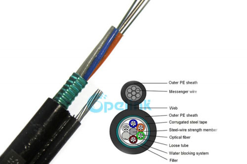 Armoured Outdoor Optical Cable, 4/8/12/24/48/72/144 Self-Supporting Figure 8 Fiber Optic Cable GYTC8S